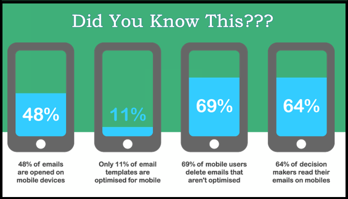 Email Marketing Stats