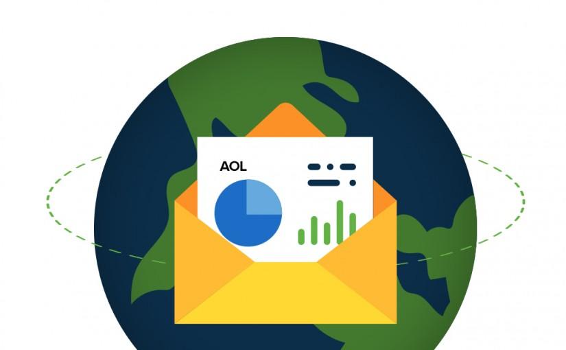 AOL-image