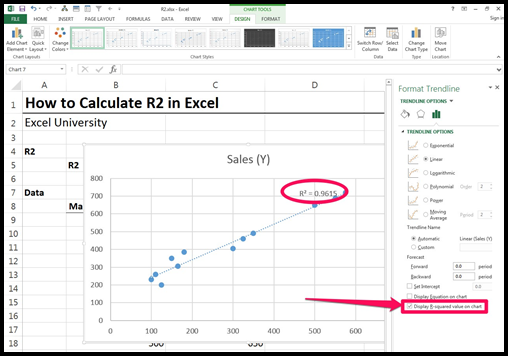 Regression Analysis and R2