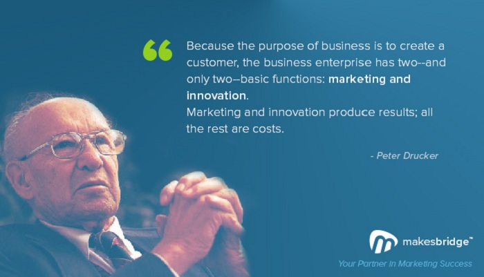 Peter Drucker on Marketing