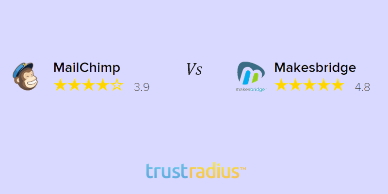 Makesbridge VS MailChimp: In the Words of Real Life Users and Business Leaders