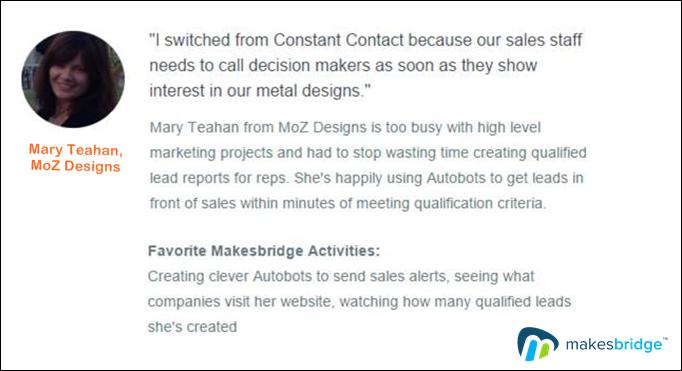 Constant Contact Convert Review