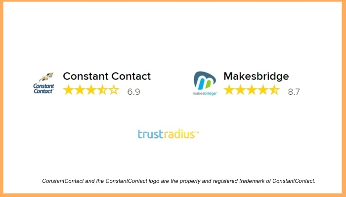 7 Distinctions between Makesbridge and Constant Contact