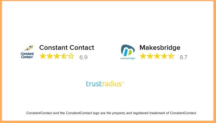 7 Distinctions between Makesbridge and Constant Contact